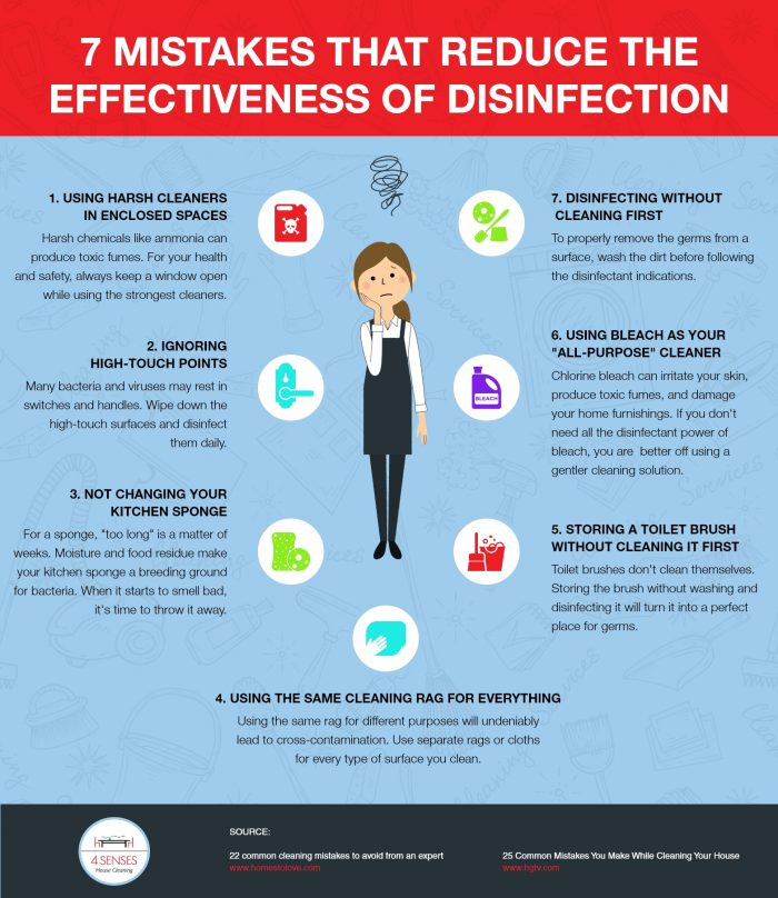 7 Mistakes That Reduce The Effectiveness Of Disinfection
