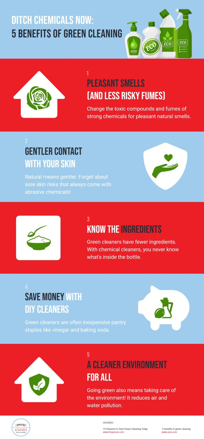4 Senses House - Cleaning Ditch Chemicals Now 5 Benefits Of Green Cleaning